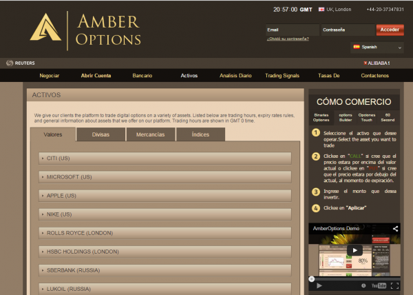 Amber Options Lista de Activos
